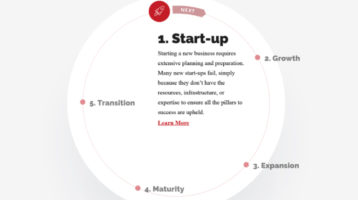 Animated Circle Infographics with jQuery