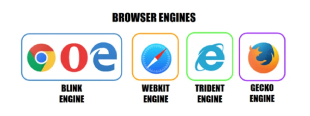 Best Free Frontend Web Developer Tools For Web Development Help